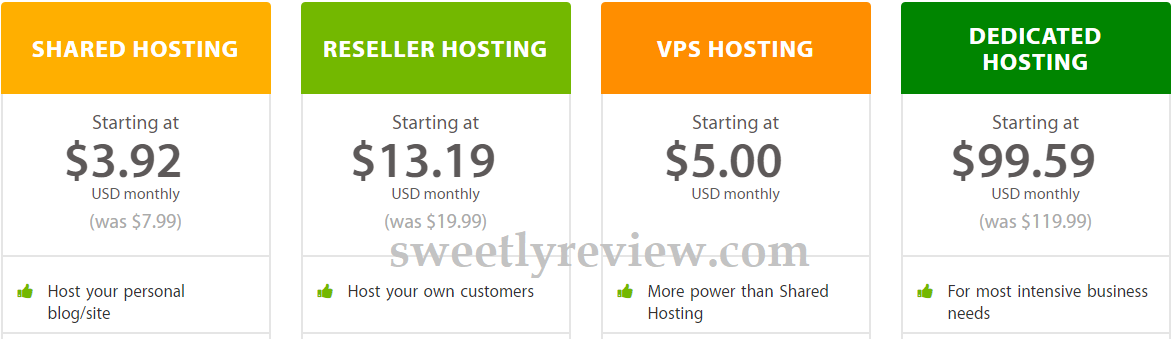 A2 Hosting - The Best Web Hosting Provider