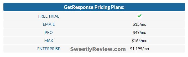 getresponse email marketing tools