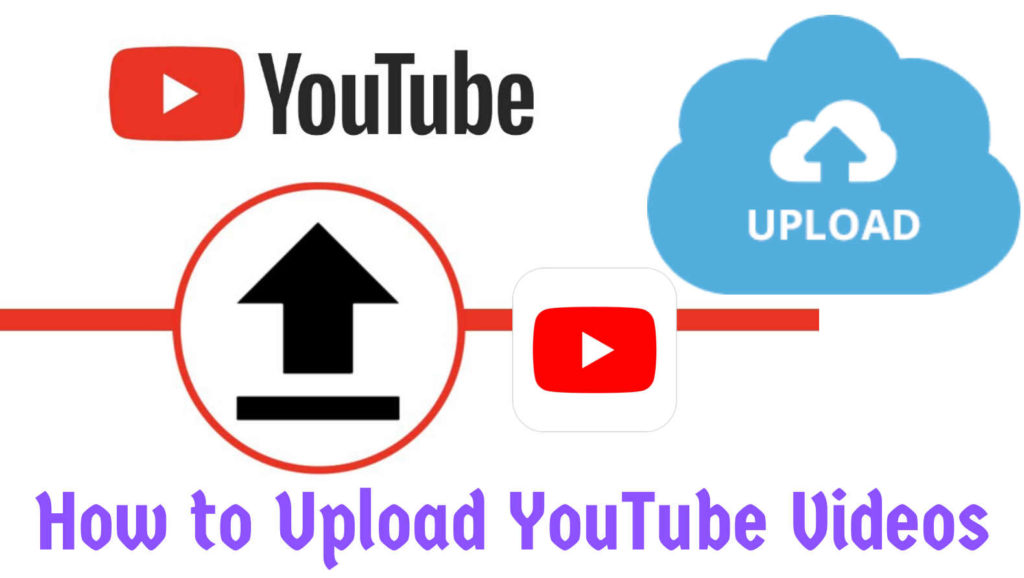 how-to-upload-youtube-videos